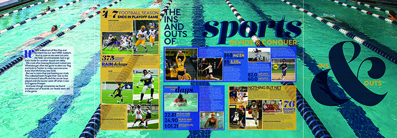 sports spread with text and photos of different MHS sports action shots on a background of swimmers